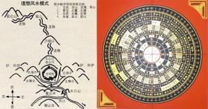 Form School v Compass School Feng Shui.